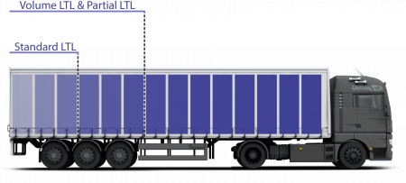 Truck_size_4